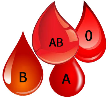 grup krwi